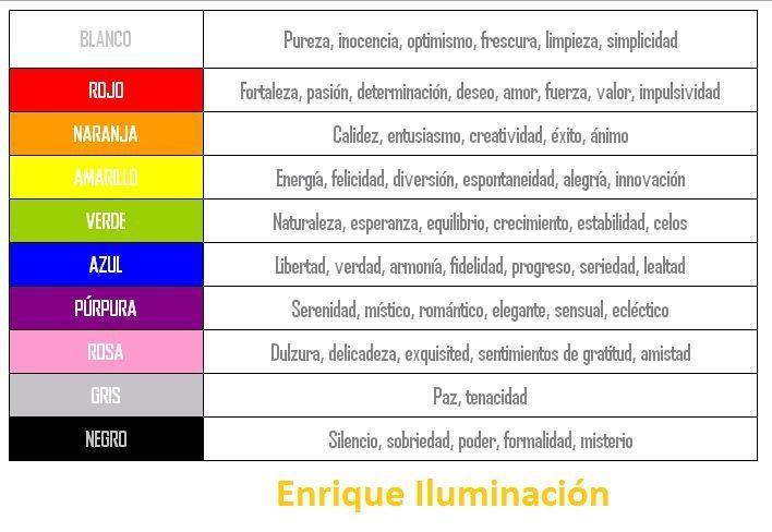 codigo de colores en iluminacion
